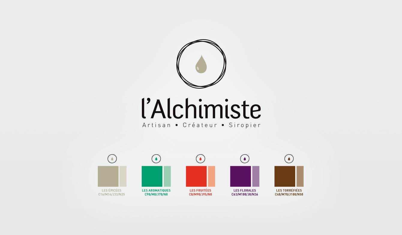 Alchimiste1