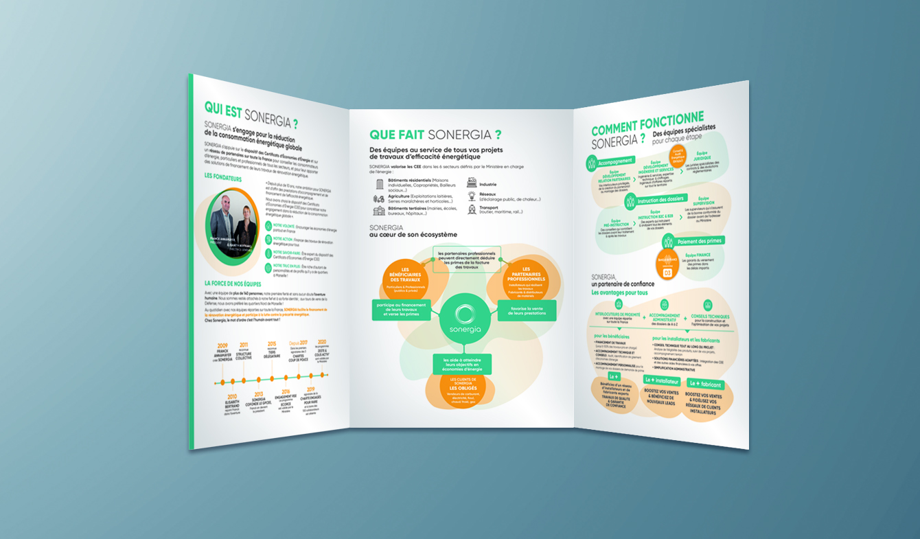 BrochureSonergia2